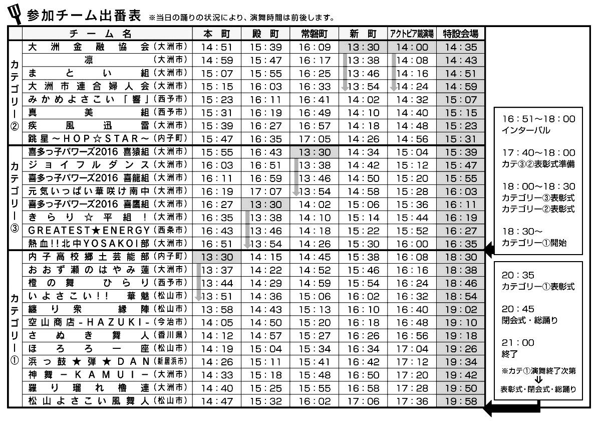 2016YOSAKOIチラシ表